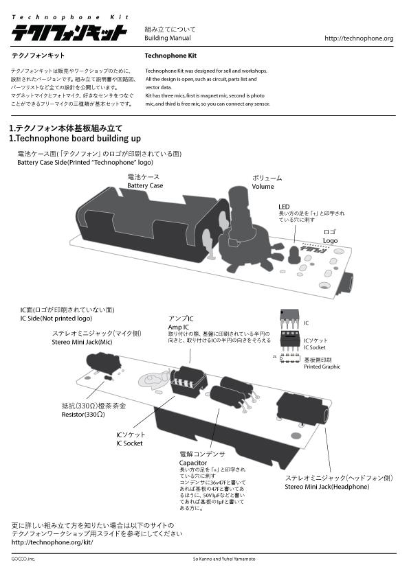 Technophone_Kit_4